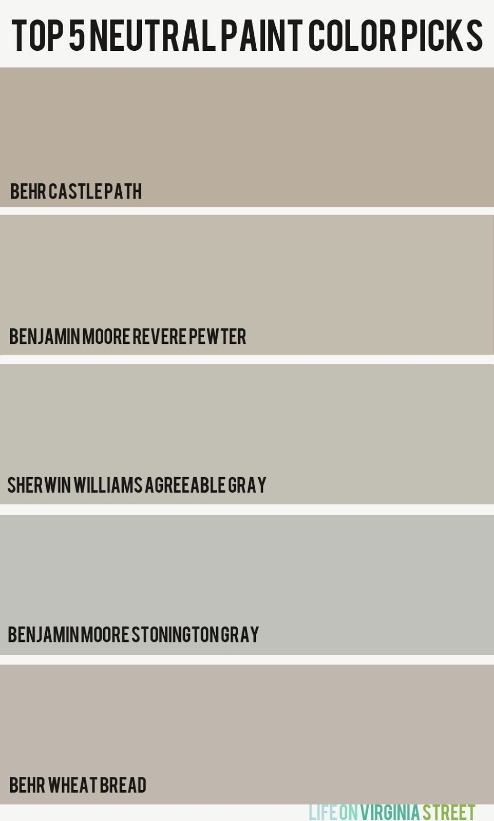 How To Pick The Perfect Paint Color And My Top Five Neutral Paint Picks    Life On Virginia Street