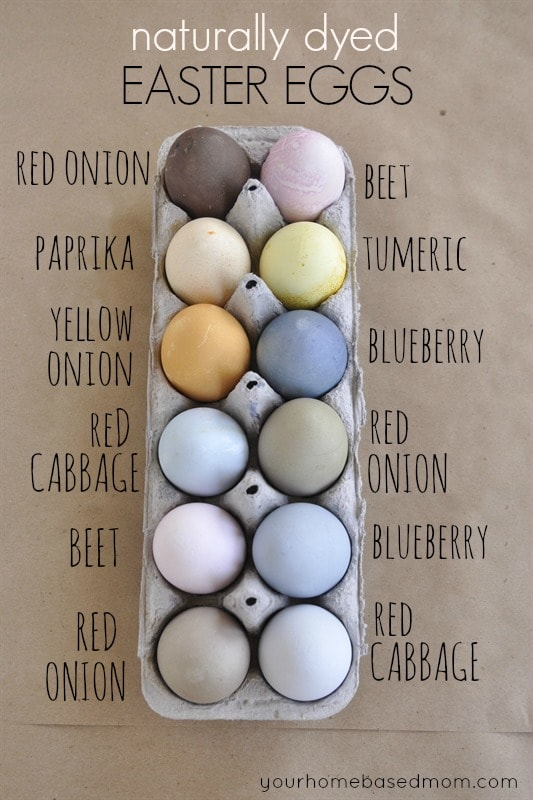 {Naturally Dyed Easter Eggs via Your Homebased Mom}