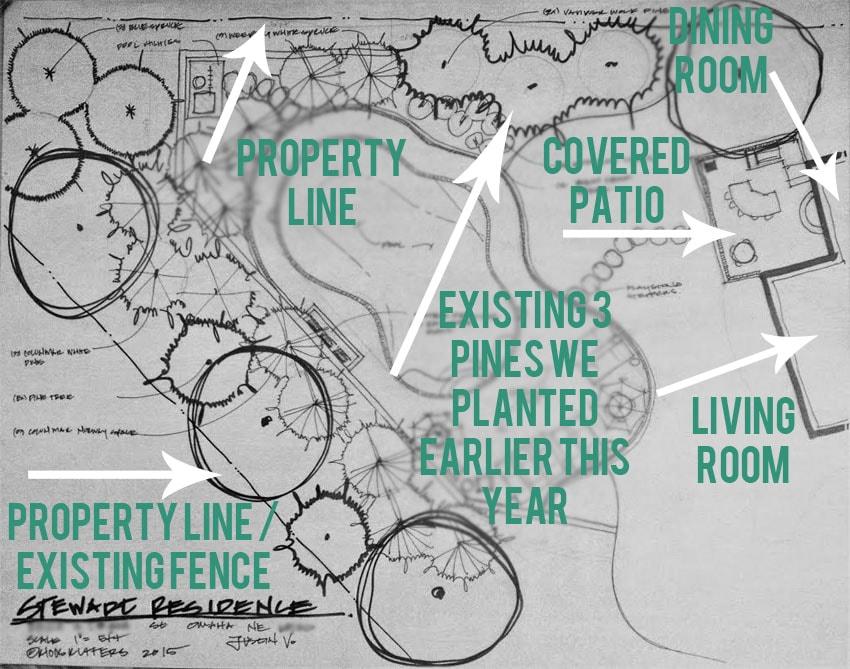 Backyard Plans Layout Labels - Life On Virginia Street
