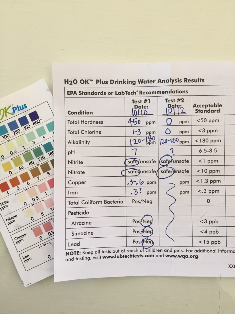 The results of the water test broken down with the numbers on paper.