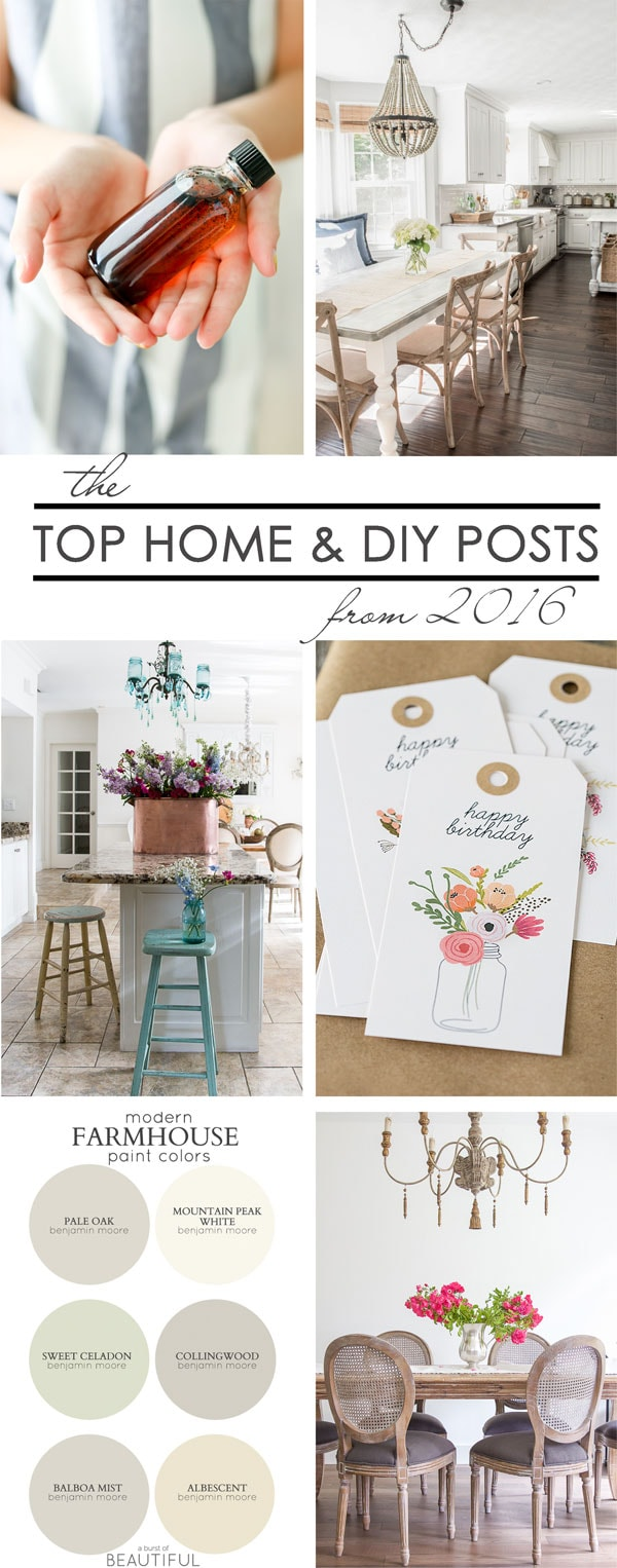 32 Bloggers share their Top Home and DIY Posts from 2016. Study trends and plan ahead for 2017.