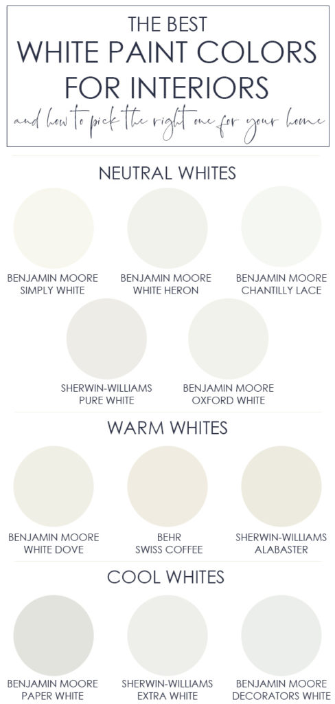 The best white paint colors for interiors. Also includes tips on how to select the best one for your home and how to know when you need a neutral white, warm white or cool white.