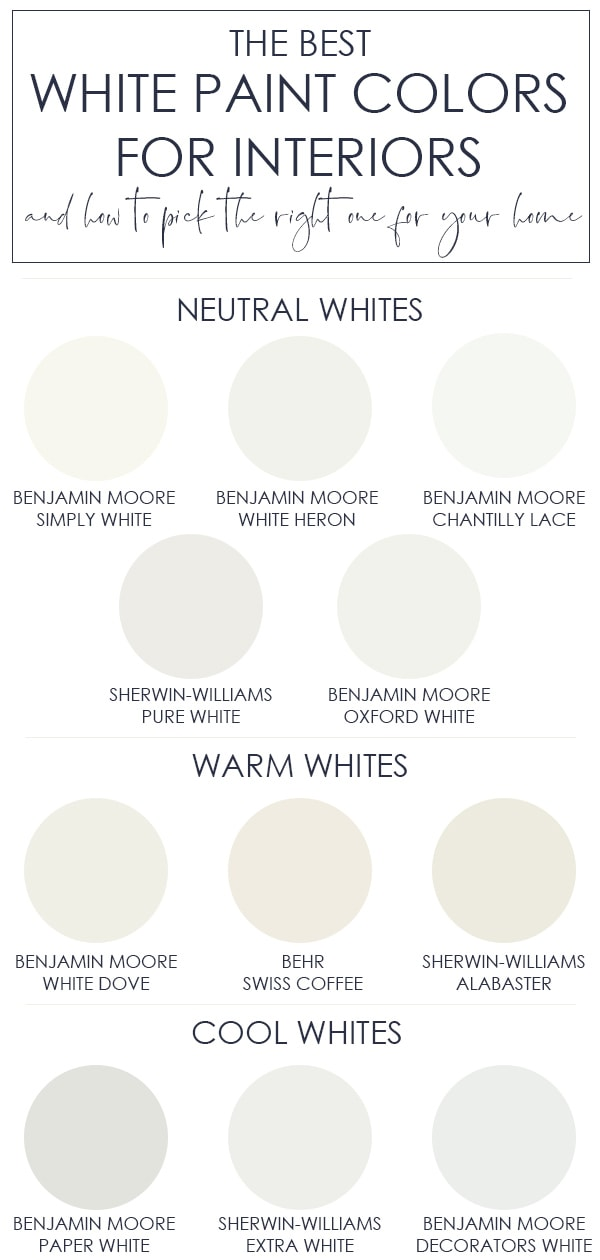 The Best White Paint Colors For Interiors Life On Virginia Street