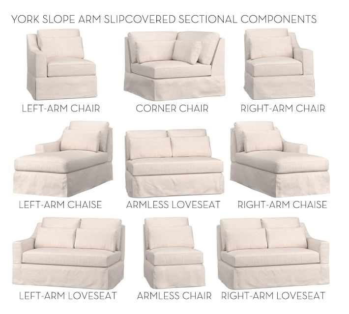 Details on why we ordered a Pottery Barn sectional versus another brand. We opted for the PB York Slope Arm Slipcovered Sectional.