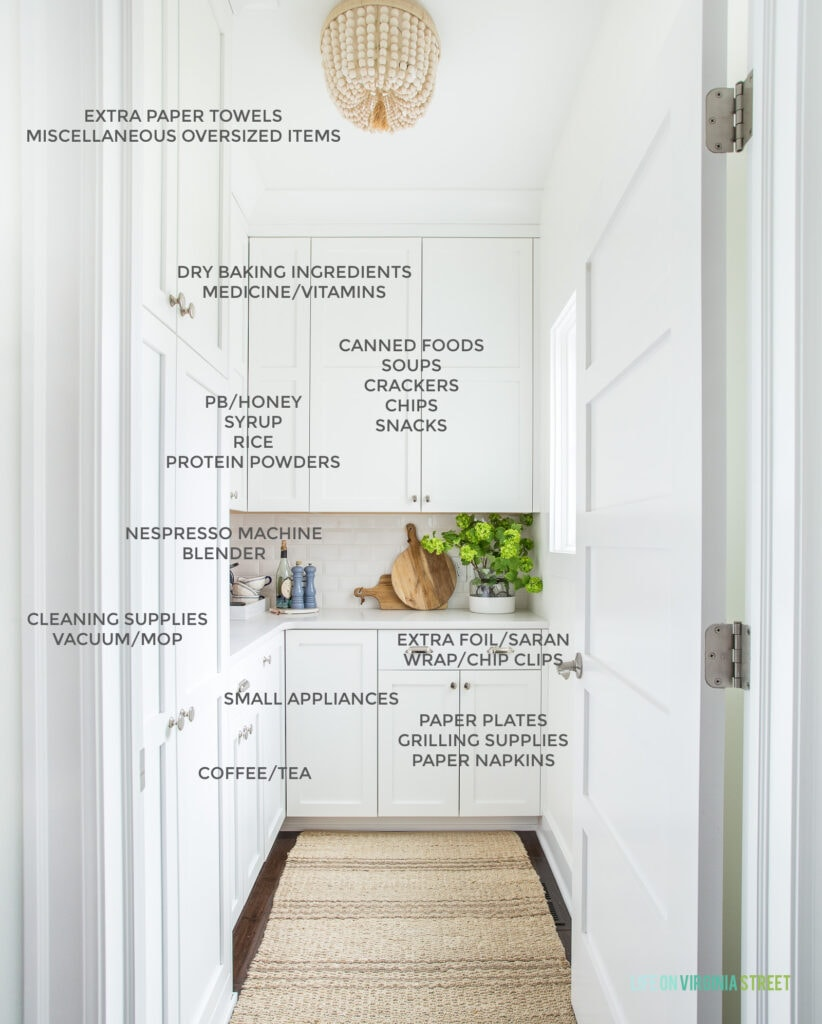 A kitchen pantry image labeled with where items are stored. Great tips for how to organize kitchen cabinets and drawers.