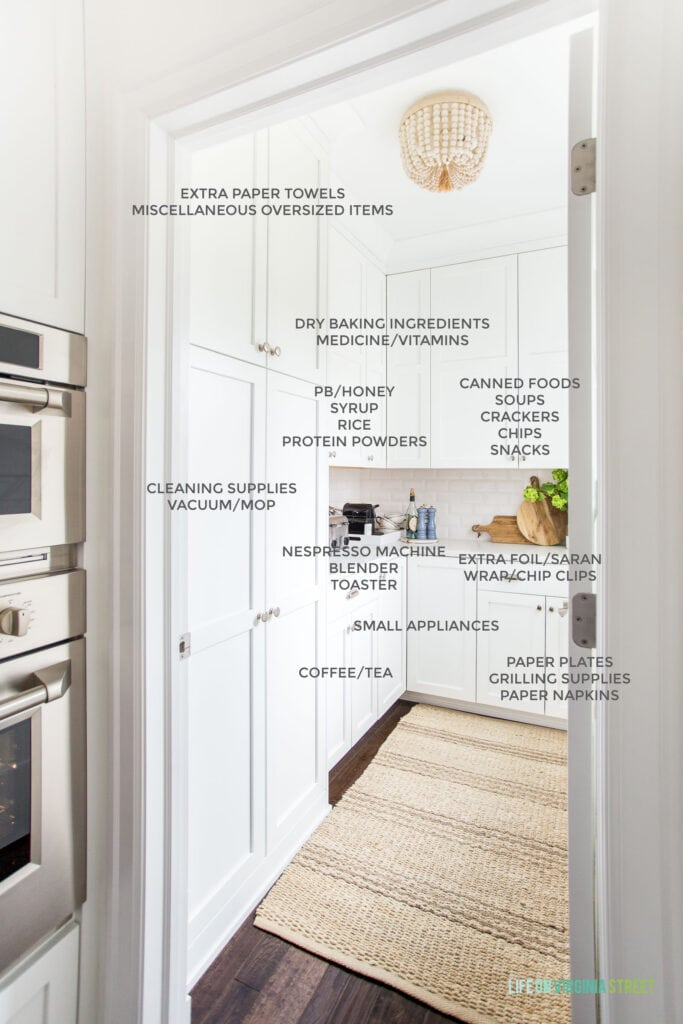 A kitchen pantry labeled with where items are organized and stored.