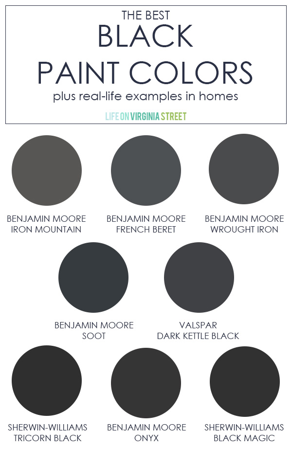 The best black paint colors for interiors and exteriors of your home!